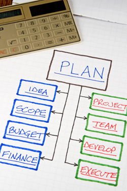 How to write a business plan – 12 essential tips