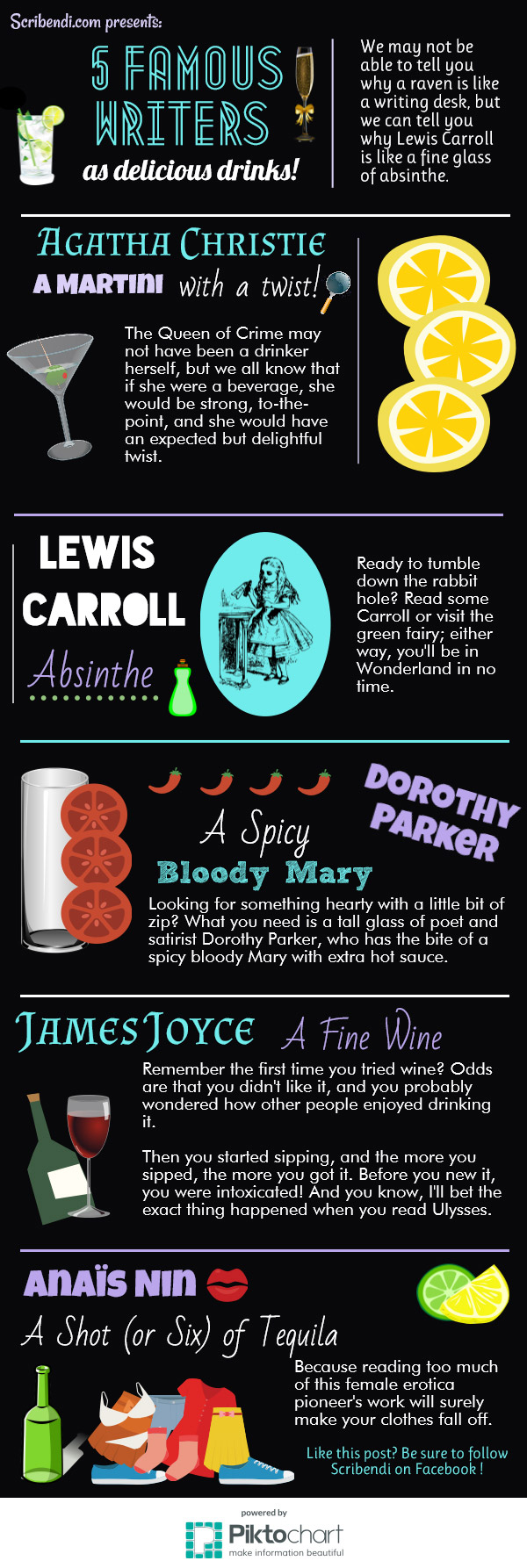 5 Famous Writers as Delicious Drinks