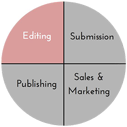 Navigating the Publishing Process: Editing