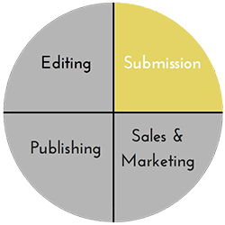Navigating the Publishing Process: Submission