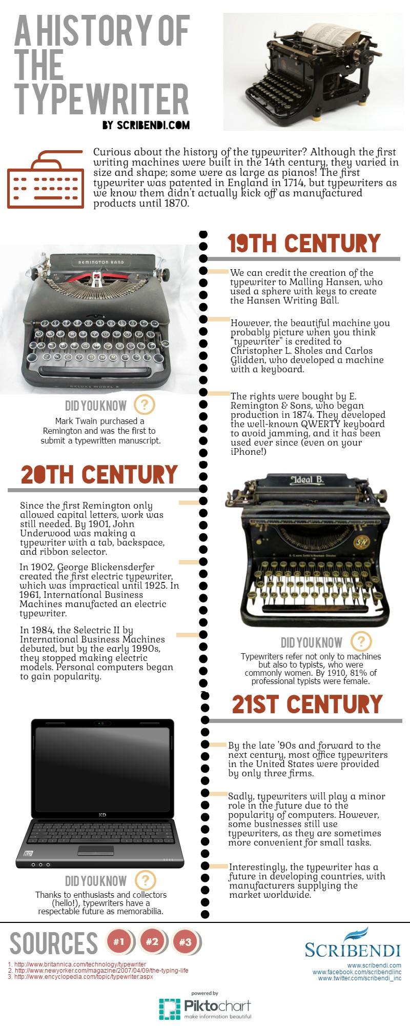 A History of the Typewriter   Scribendi