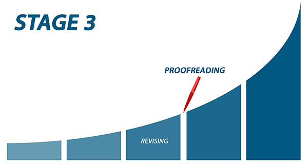 Stage 3 - Revising and Proofreading