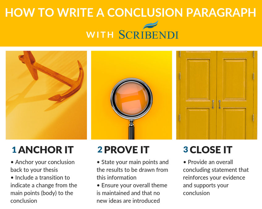 How to Write a Conclusion Paragraph with Scribendi