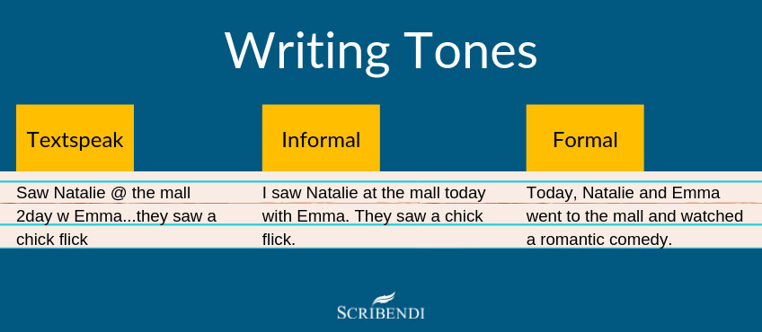 Writing Tones