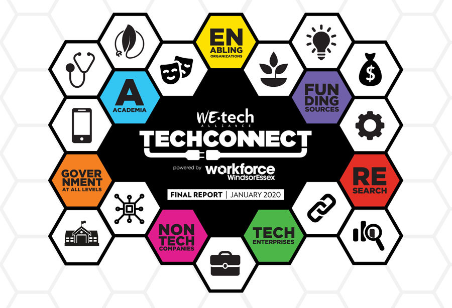 Tech Connect Report