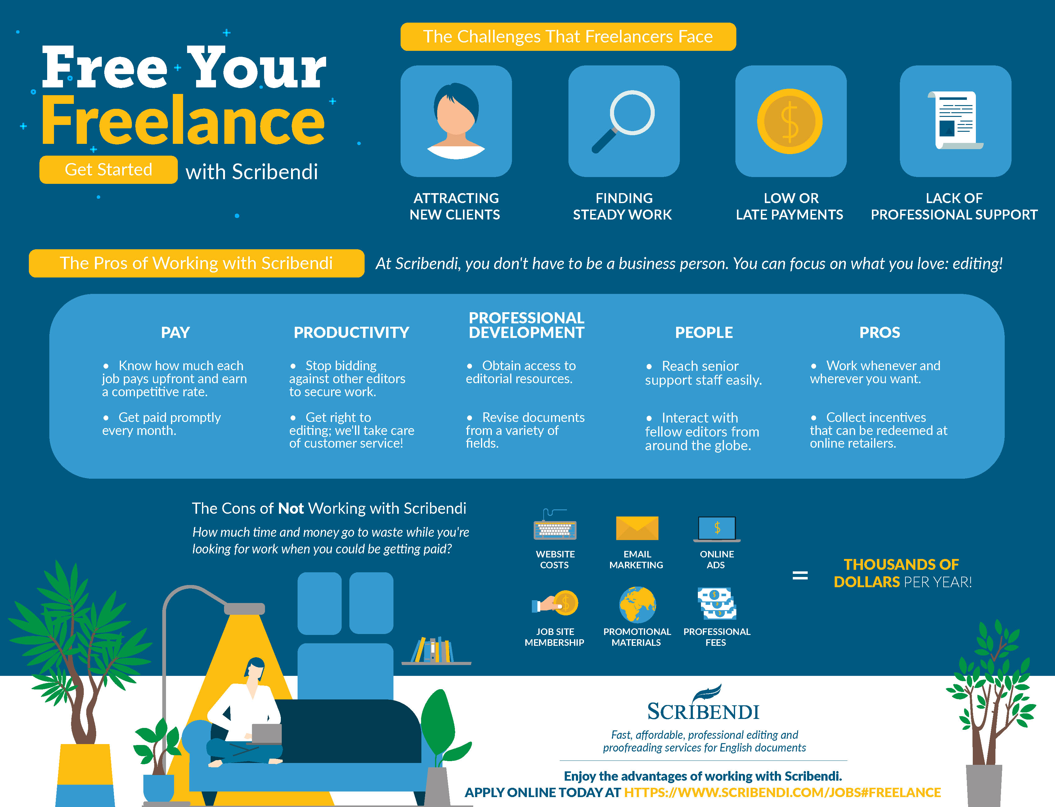 Free Your Freelance Infographic