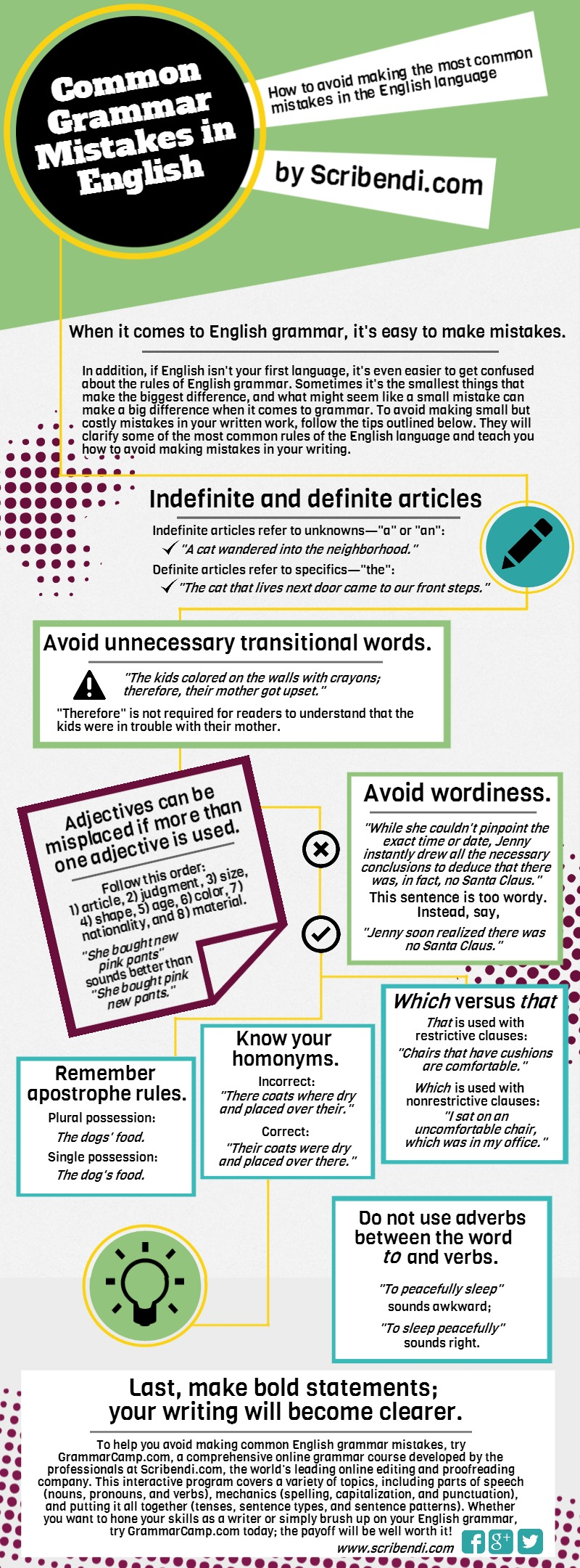 Scribendi.com's infographic about common grammar mistakes in English.