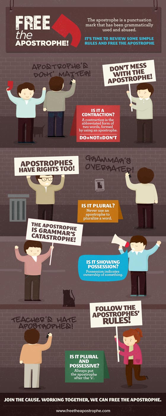"An infographic about apostrophe abuse, which is called ""Free the Apostrophe."""