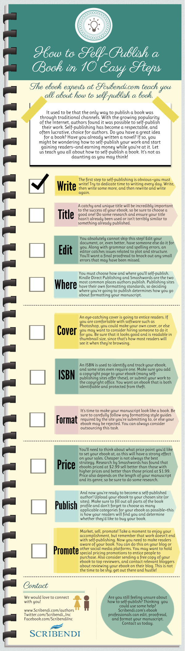 Scribendi.com's self-publishing infographic explains how to self-publish your book.