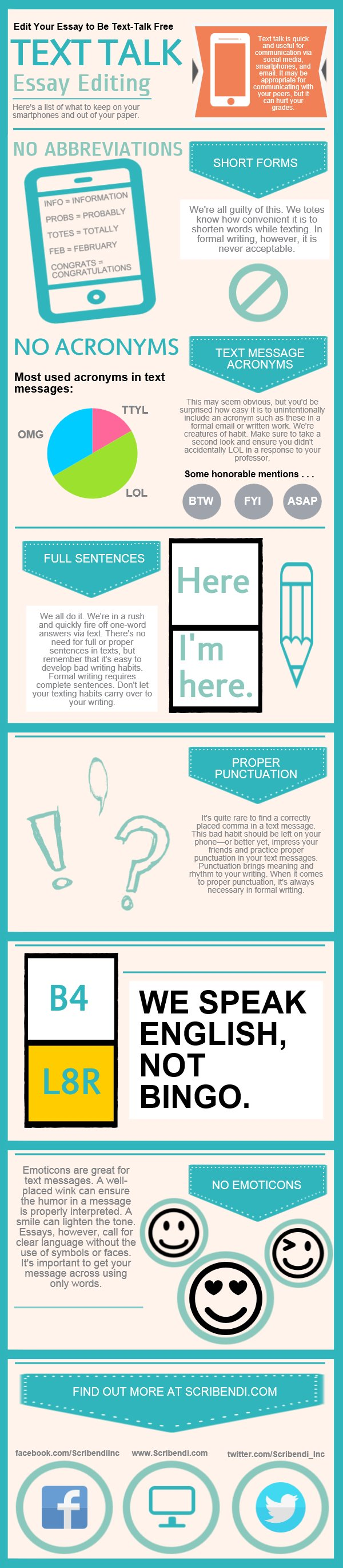 edit your essay to be text talk scribendi com s infographic about making sure your essay editing includes eliminating text talk