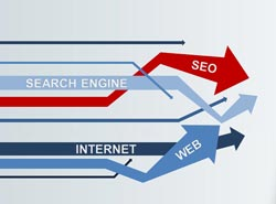 Search engine optimization is explained by Scribendi.com.
