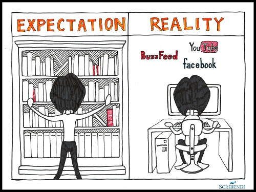 Research - Expectation vs. Reality.