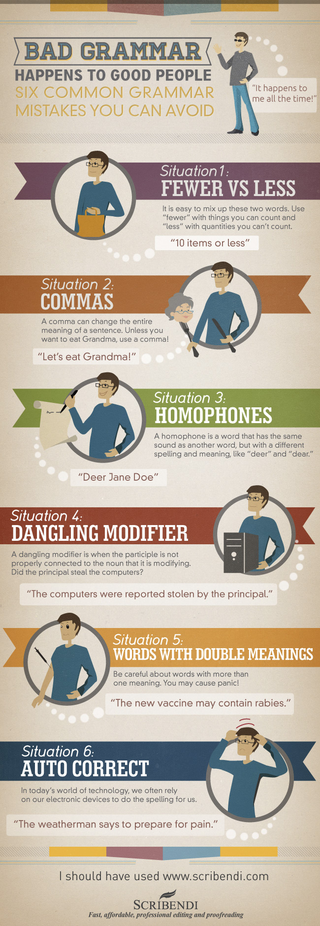 Scribendi.com's infographic highlighting common grammar mistakes.
