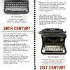 A History of the Typewriter